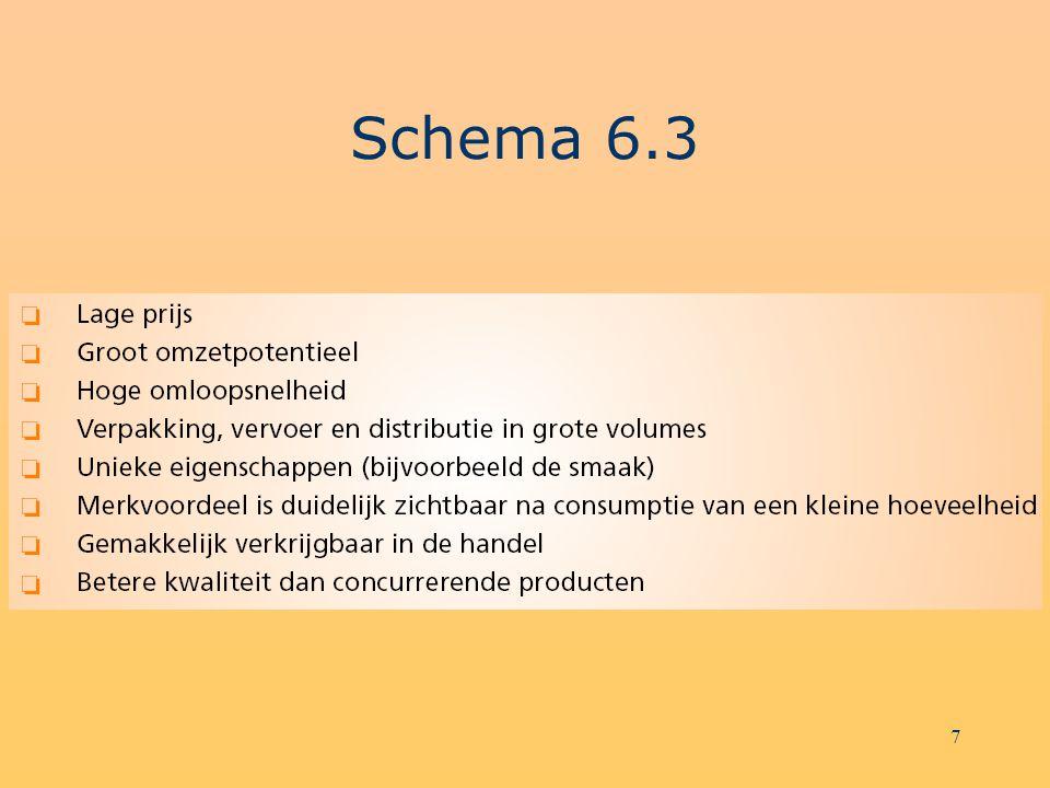 Schema 6.3