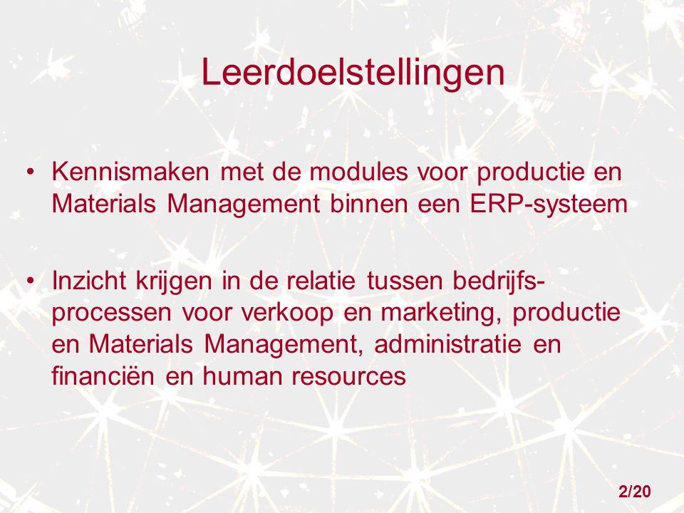Leerdoelstellingen Kennismaken met de modules voor productie en Materials Management binnen een ERP-systeem.