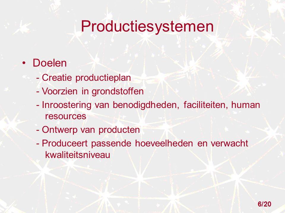 Productiesystemen Doelen - Creatie productieplan