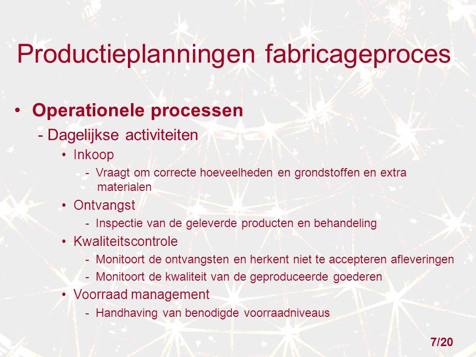 Productieplanningen fabricageproces