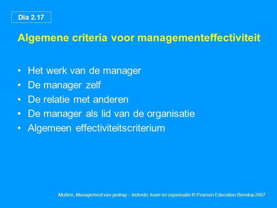 Algemene criteria voor managementeffectiviteit