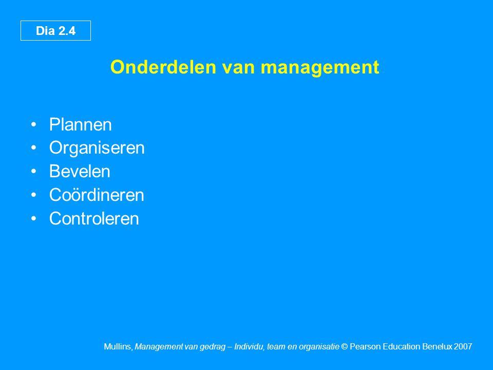 Onderdelen van management
