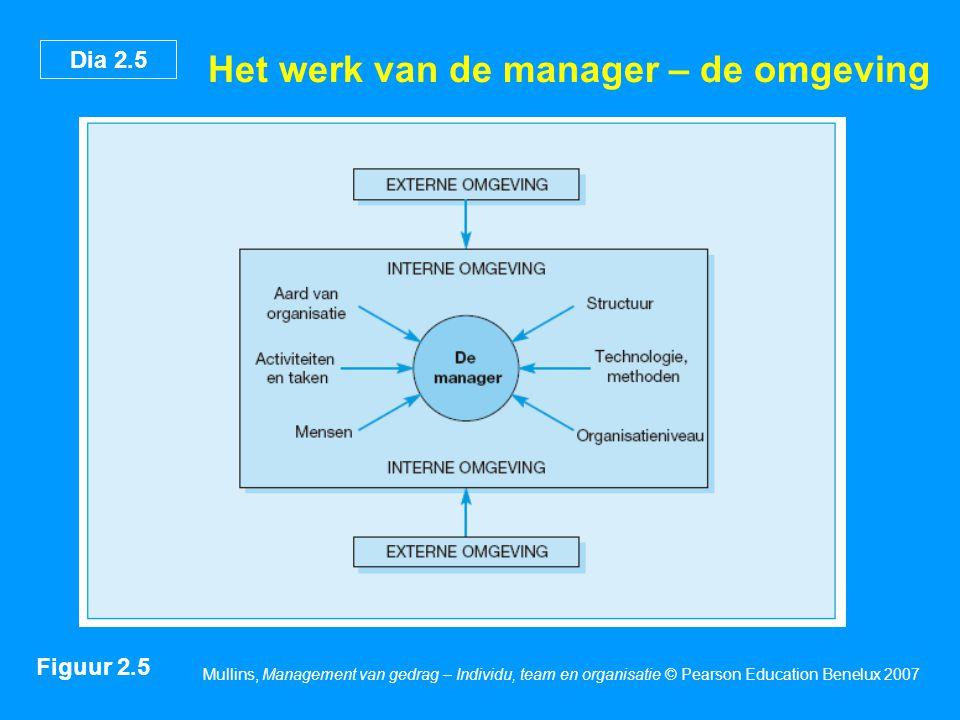 Het werk van de manager – de omgeving