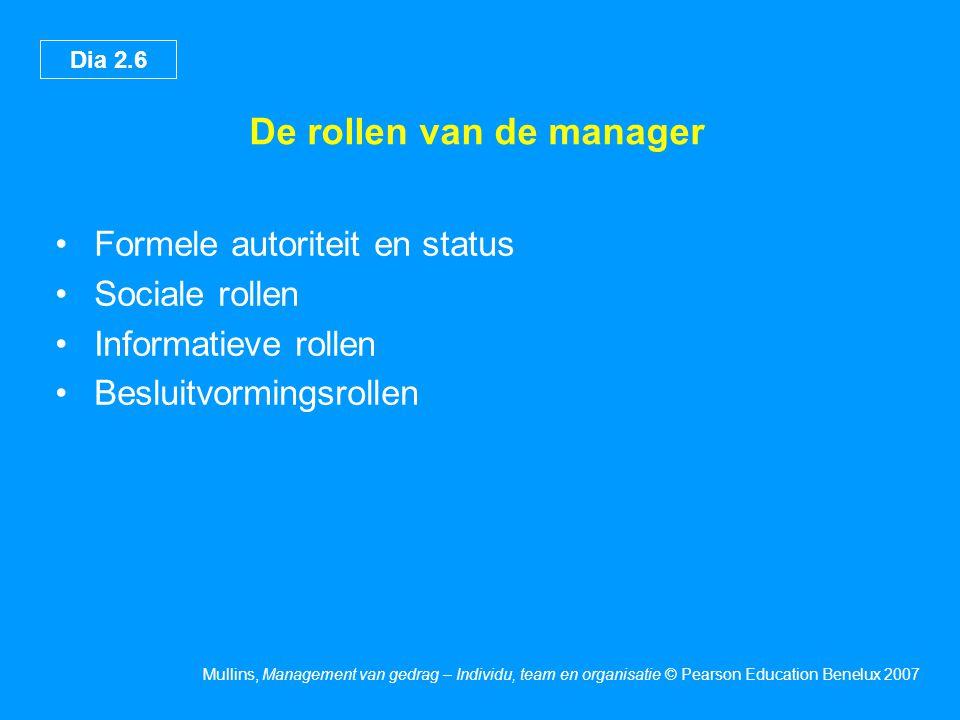 De rollen van de manager