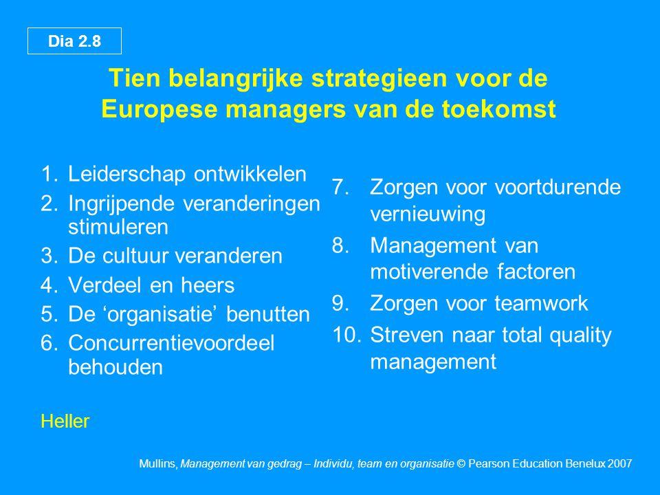 Tien belangrijke strategieen voor de Europese managers van de toekomst