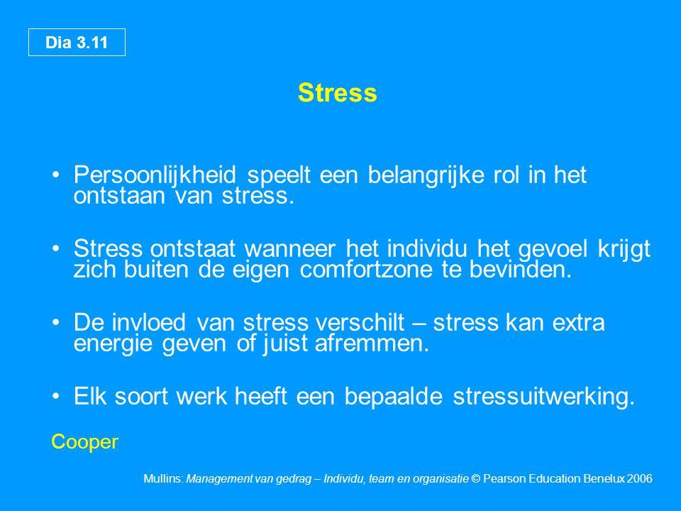 Stress Persoonlijkheid speelt een belangrijke rol in het ontstaan van stress.