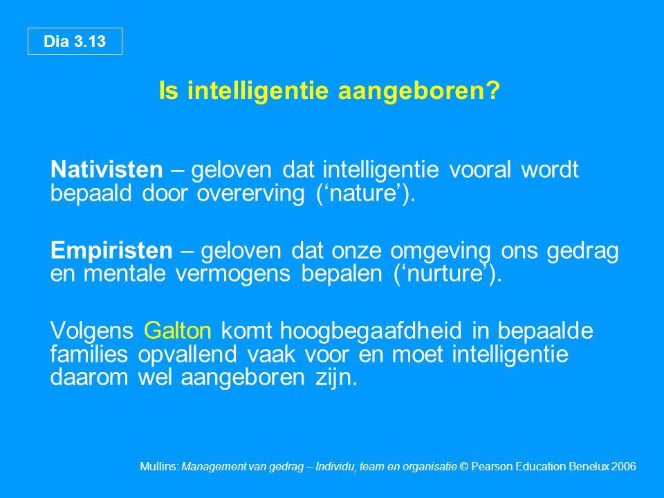 Is intelligentie aangeboren
