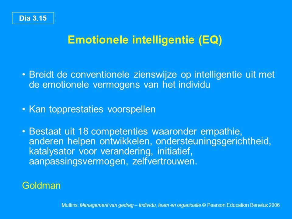 Emotionele intelligentie (EQ)