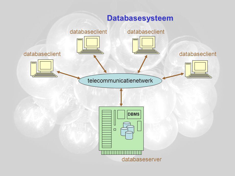 telecommunicatienetwerk