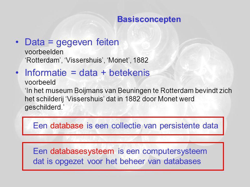 Basisconcepten Data = gegeven feiten voorbeelden 'Rotterdam', 'Vissershuis', 'Monet', 1882.