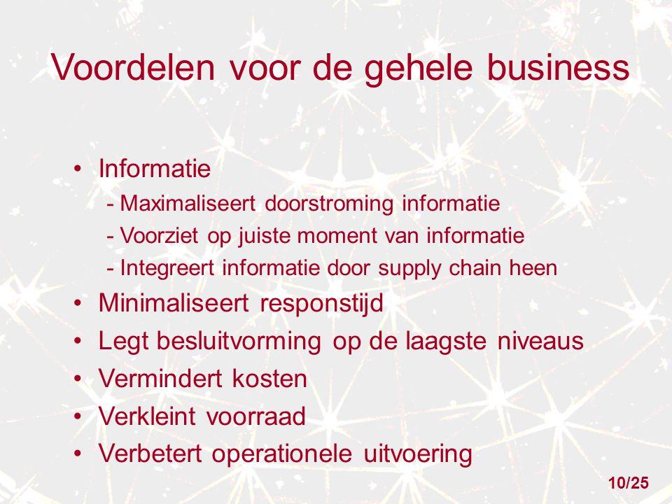 Voordelen voor de gehele business