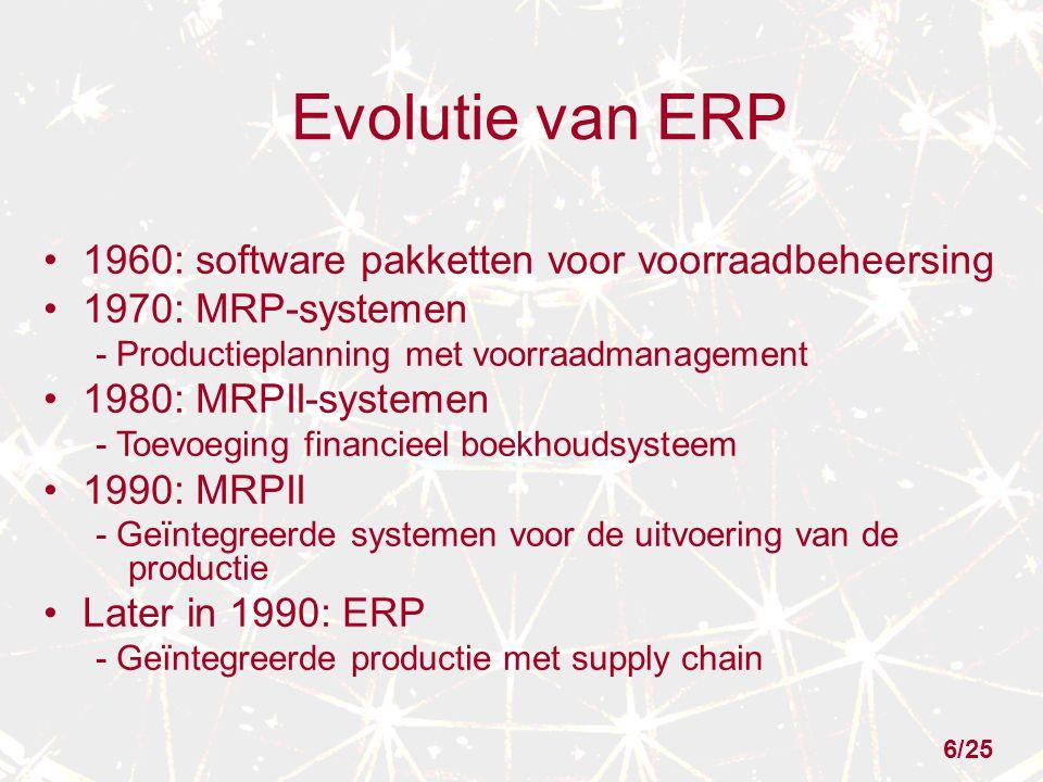 Evolutie van ERP 1960: software pakketten voor voorraadbeheersing