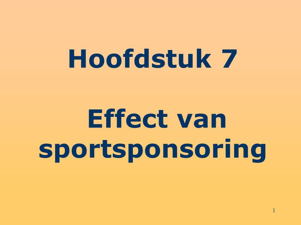 Hoofdstuk 7 Effect van sportsponsoring
