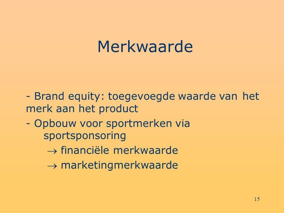 Merkwaarde - Brand equity: toegevoegde waarde van het merk aan het product. - Opbouw voor sportmerken via sportsponsoring.