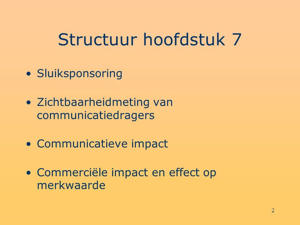 Structuur hoofdstuk 7 Sluiksponsoring