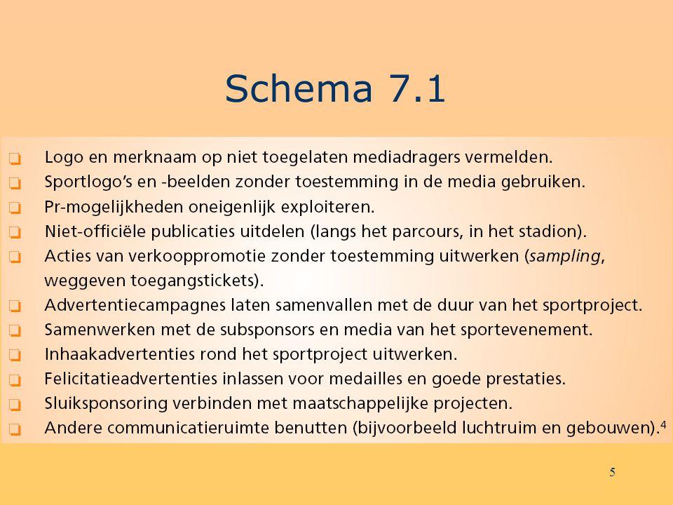 Schema 7.1