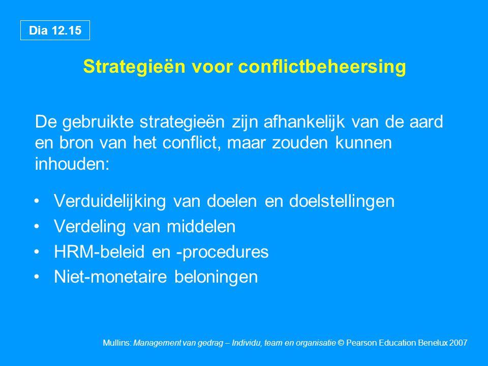 Strategieën voor conflictbeheersing
