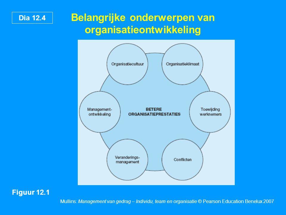 Belangrijke onderwerpen van organisatieontwikkeling