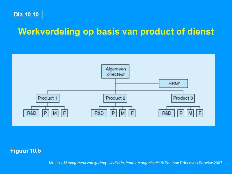 Werkverdeling op basis van product of dienst