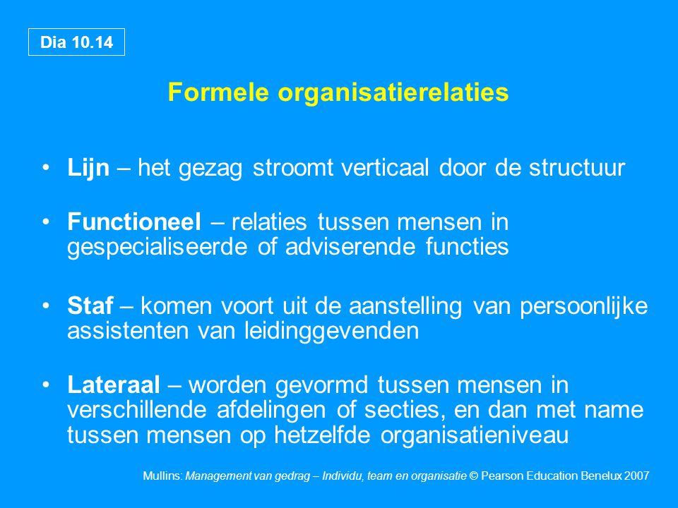 Formele organisatierelaties