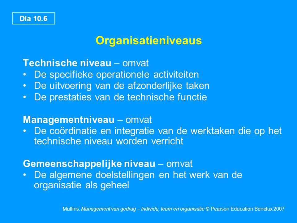 Organisatieniveaus Technische niveau – omvat