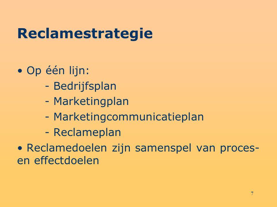Reclamestrategie Op één lijn: - Bedrijfsplan - Marketingplan