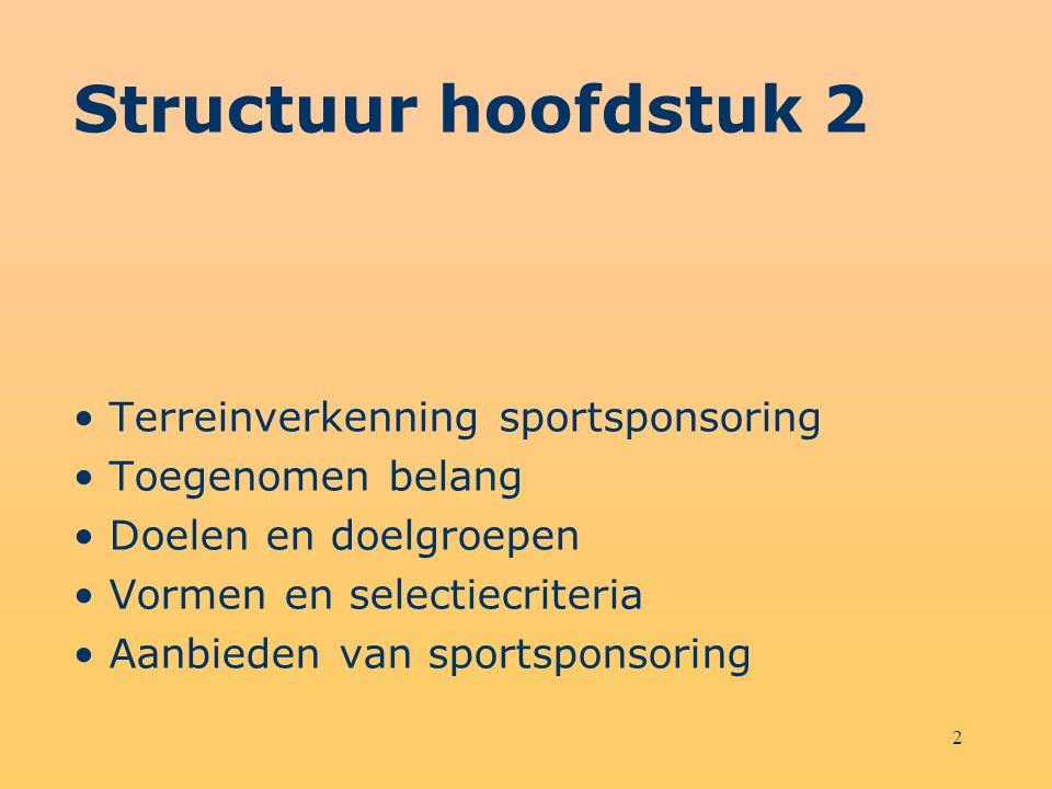 Structuur hoofdstuk 2 Terreinverkenning sportsponsoring