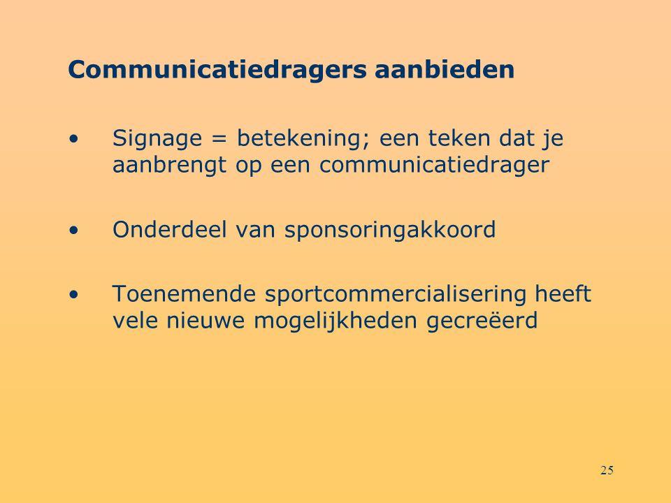 Communicatiedragers aanbieden