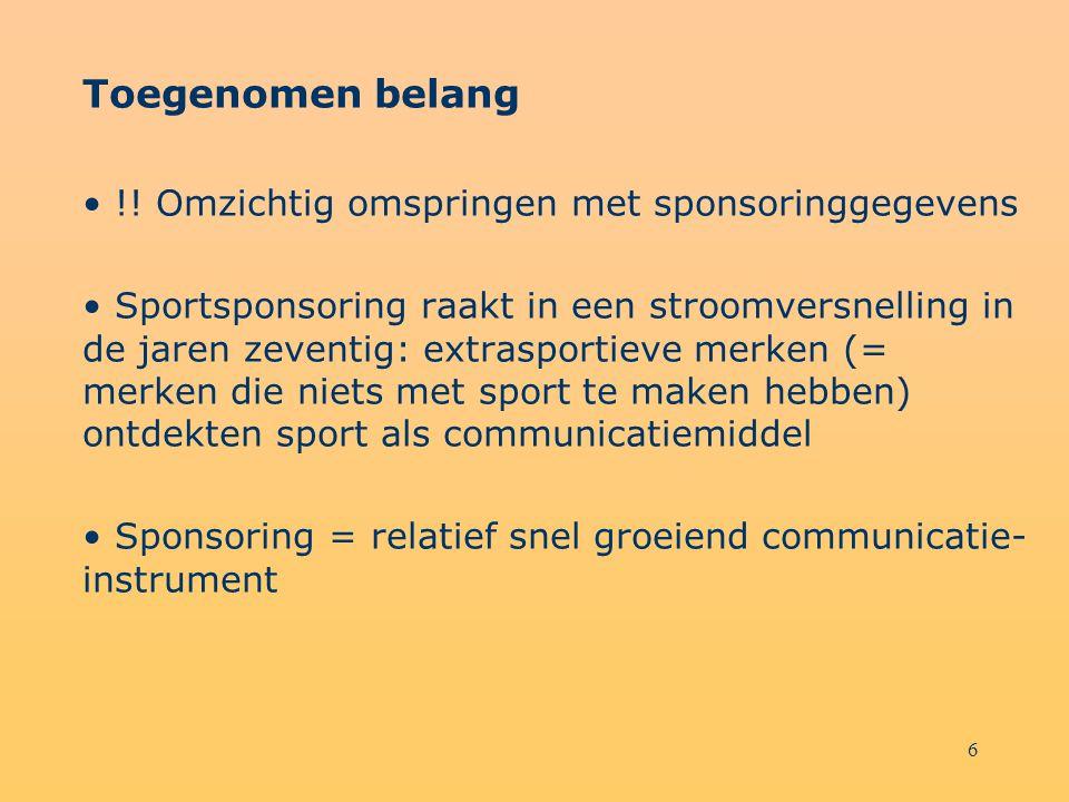 Toegenomen belang !! Omzichtig omspringen met sponsoringgegevens