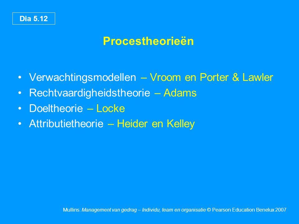 Procestheorieën Verwachtingsmodellen – Vroom en Porter & Lawler