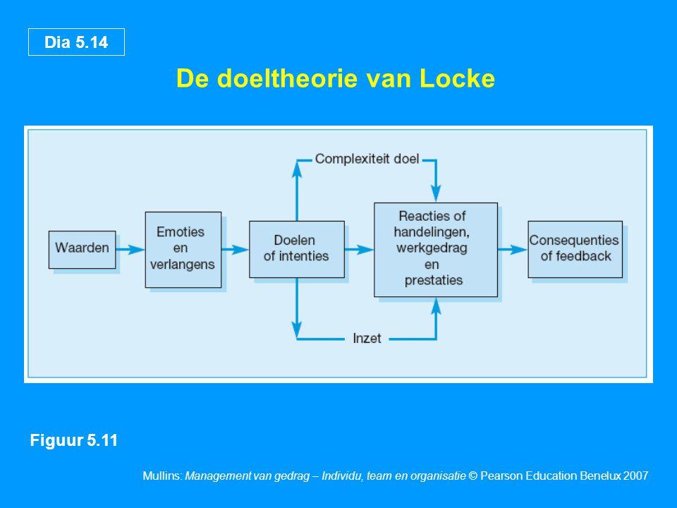 De doeltheorie van Locke