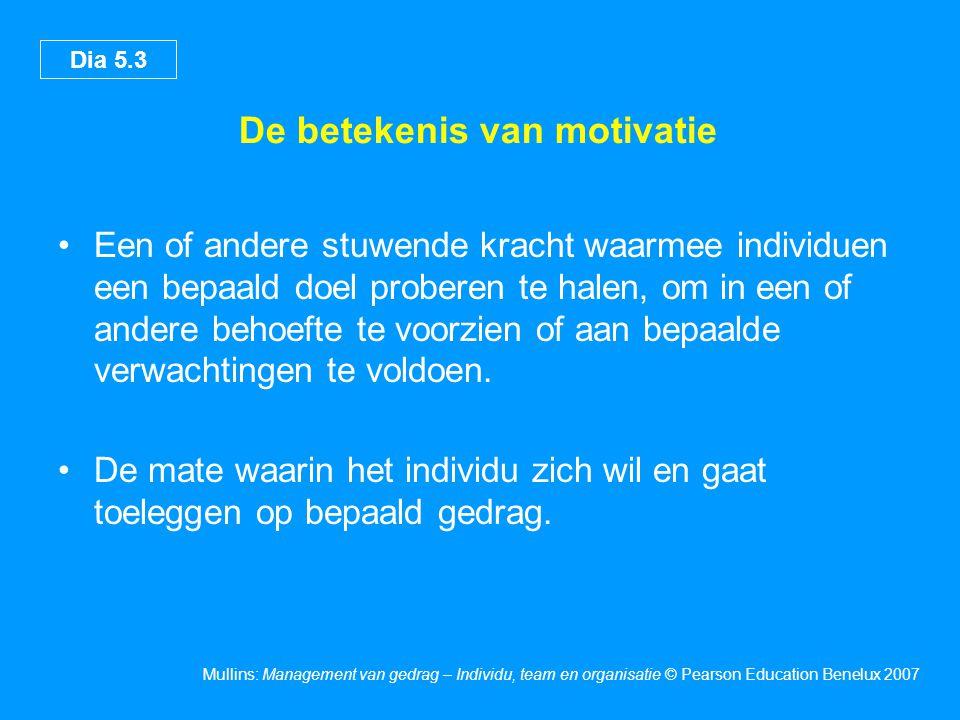 De betekenis van motivatie