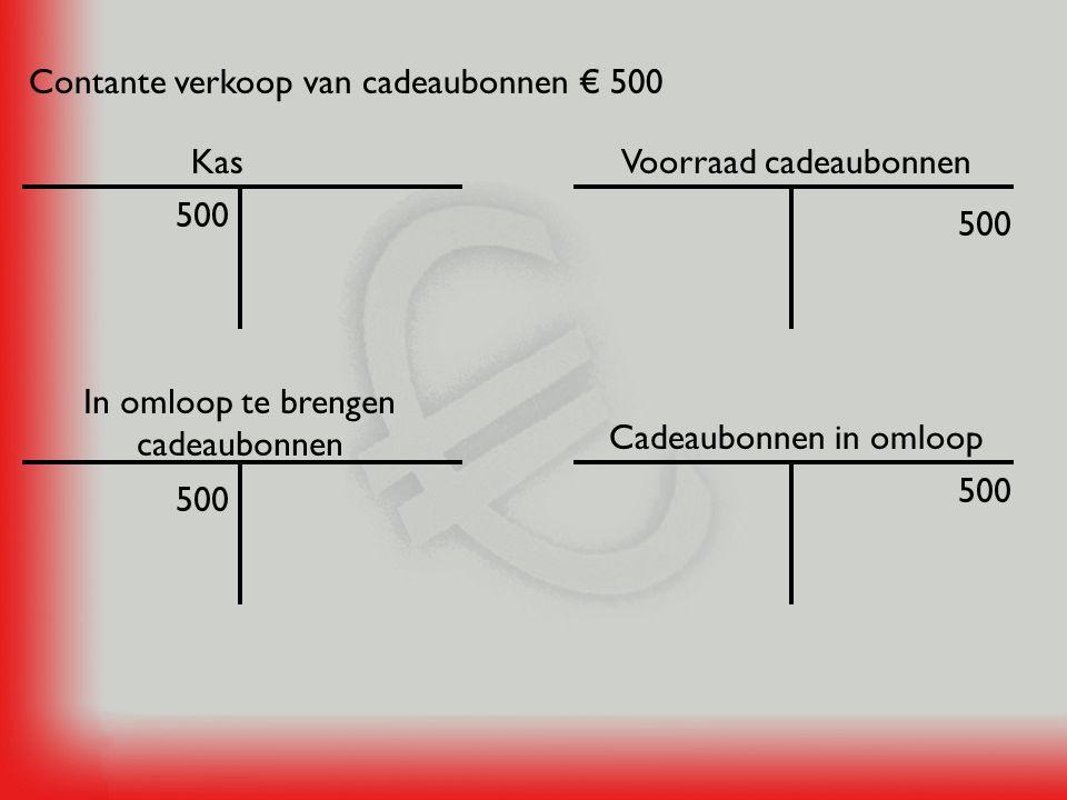 Contante verkoop van cadeaubonnen € 500