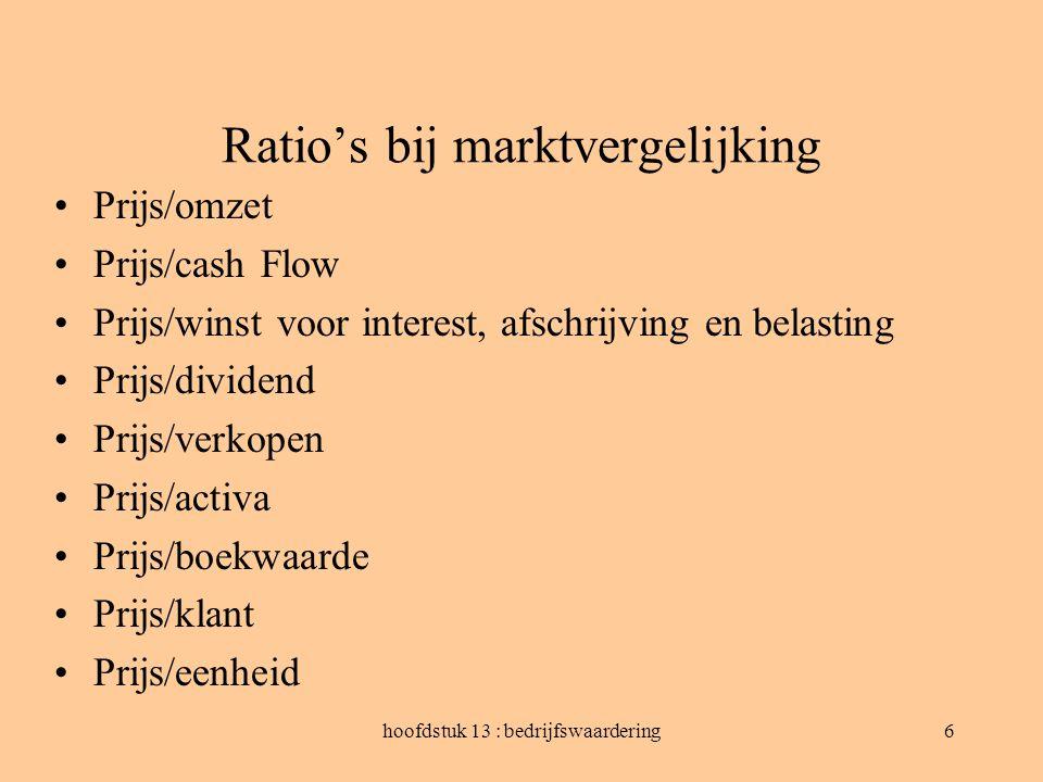 Ratio's bij marktvergelijking