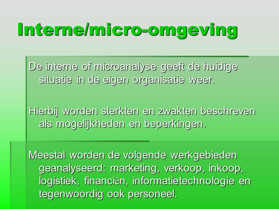 Interne/micro-omgeving