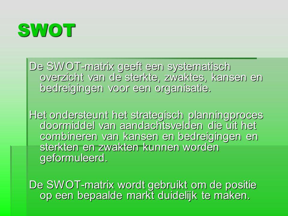 SWOT De SWOT-matrix geeft een systematisch overzicht van de sterkte, zwaktes, kansen en bedreigingen voor een organisatie.