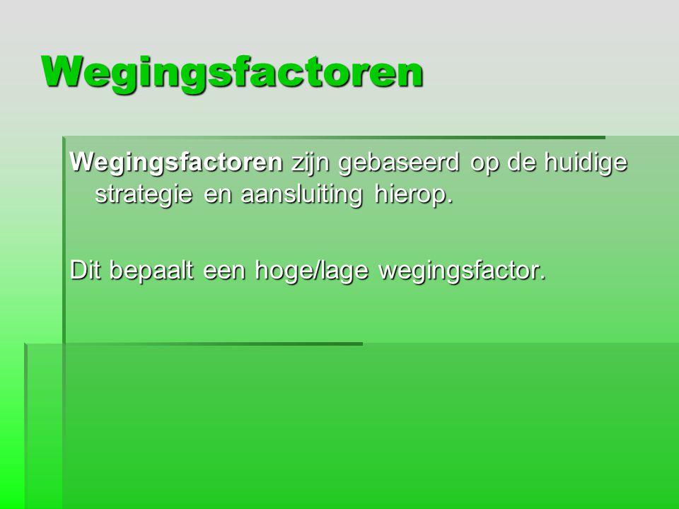 Wegingsfactoren Wegingsfactoren zijn gebaseerd op de huidige strategie en aansluiting hierop.