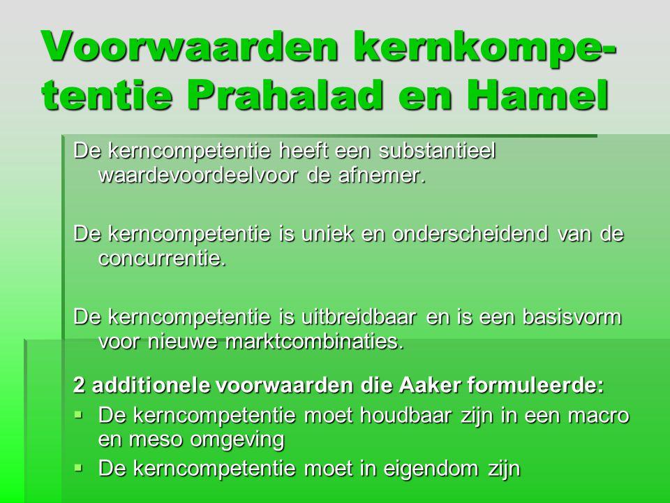 Voorwaarden kernkompe-tentie Prahalad en Hamel