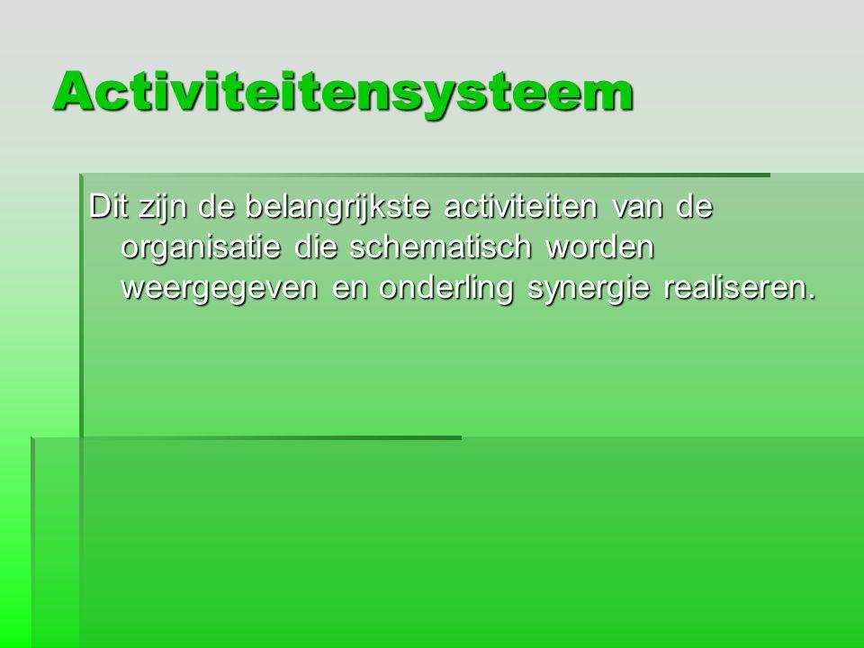 Activiteitensysteem Dit zijn de belangrijkste activiteiten van de organisatie die schematisch worden weergegeven en onderling synergie realiseren.