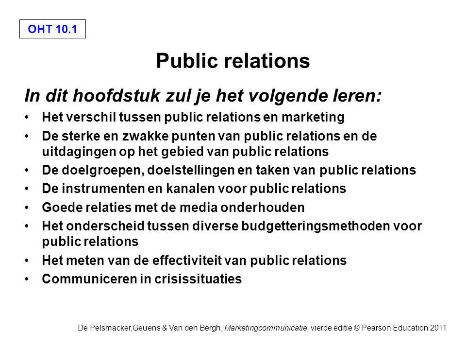 Public relations In dit hoofdstuk zul je het volgende leren: