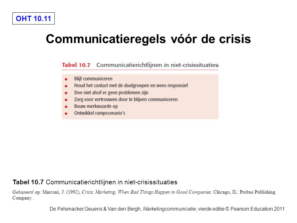 Communicatieregels vóór de crisis