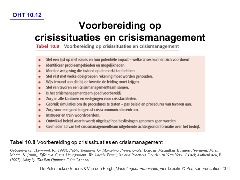 Voorbereiding op crisissituaties en crisismanagement