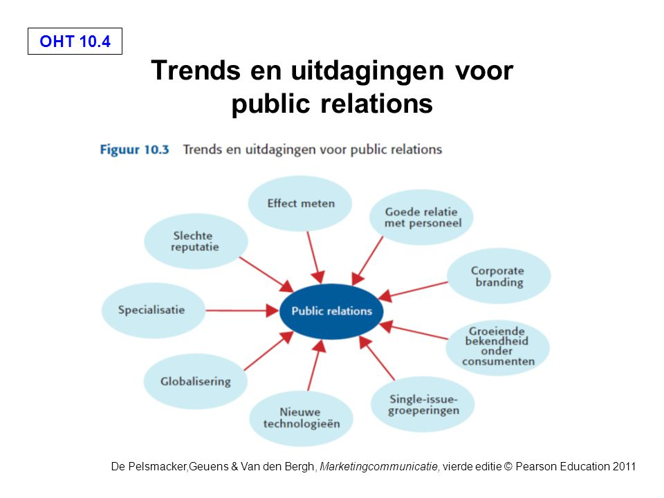 Trends en uitdagingen voor public relations