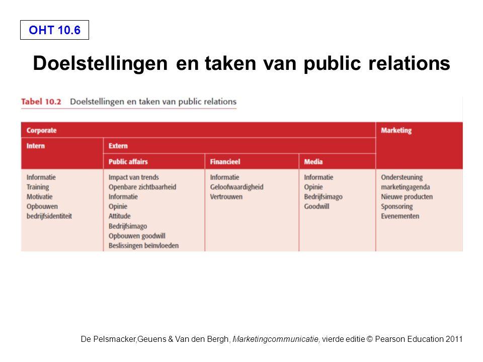 Doelstellingen en taken van public relations