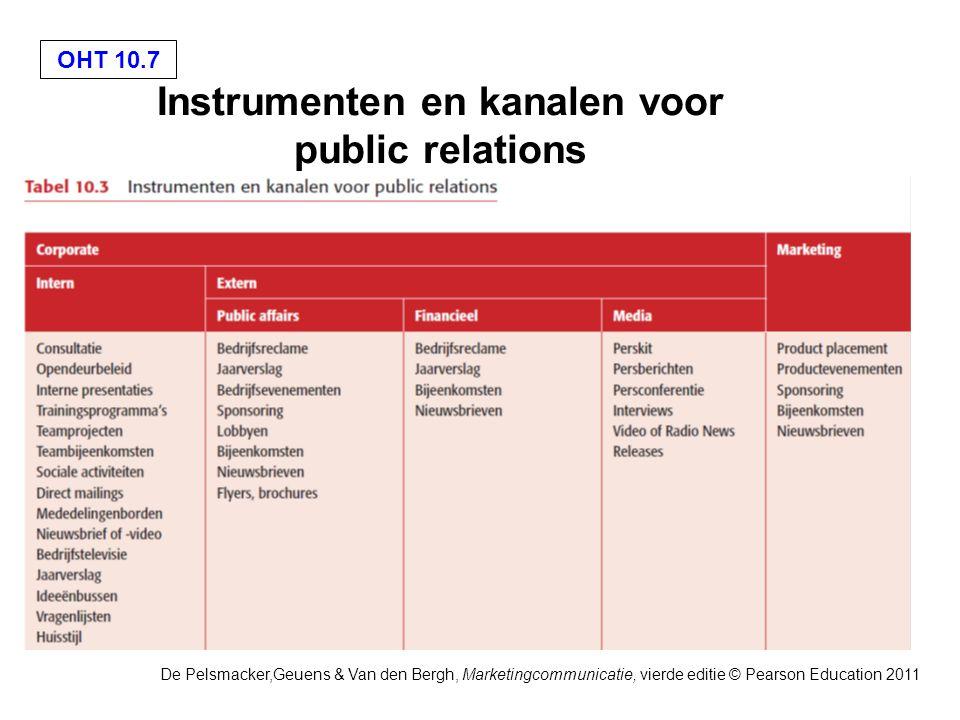 Instrumenten en kanalen voor public relations