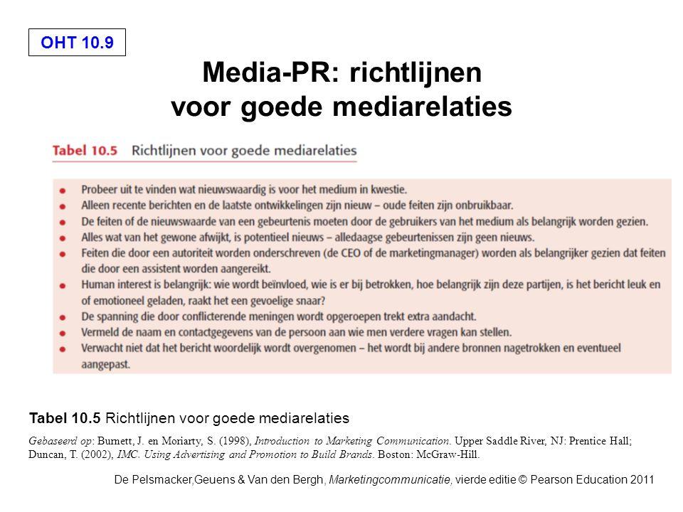Media-PR: richtlijnen voor goede mediarelaties