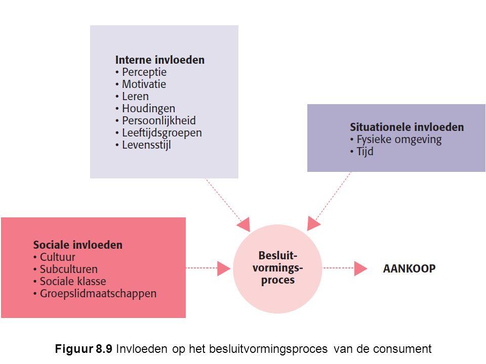 Figuur 8.9 Invloeden op het besluitvormingsproces van de consument