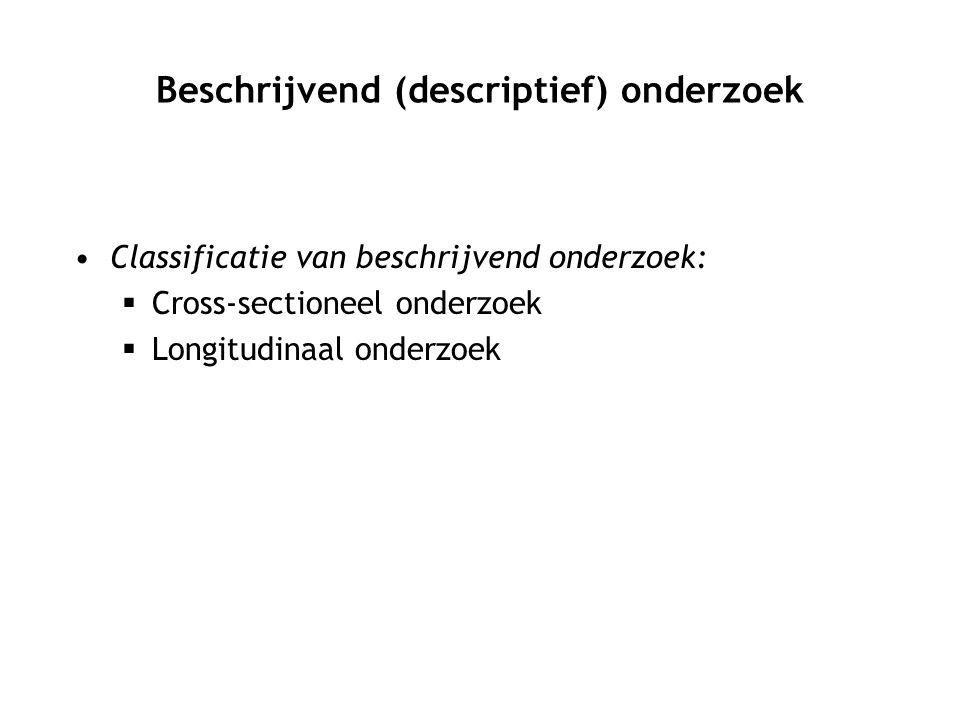 Beschrijvend (descriptief) onderzoek