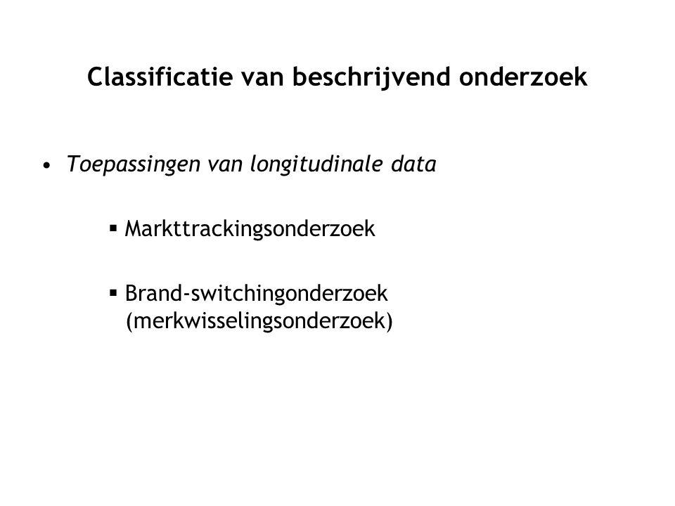 Classificatie van beschrijvend onderzoek