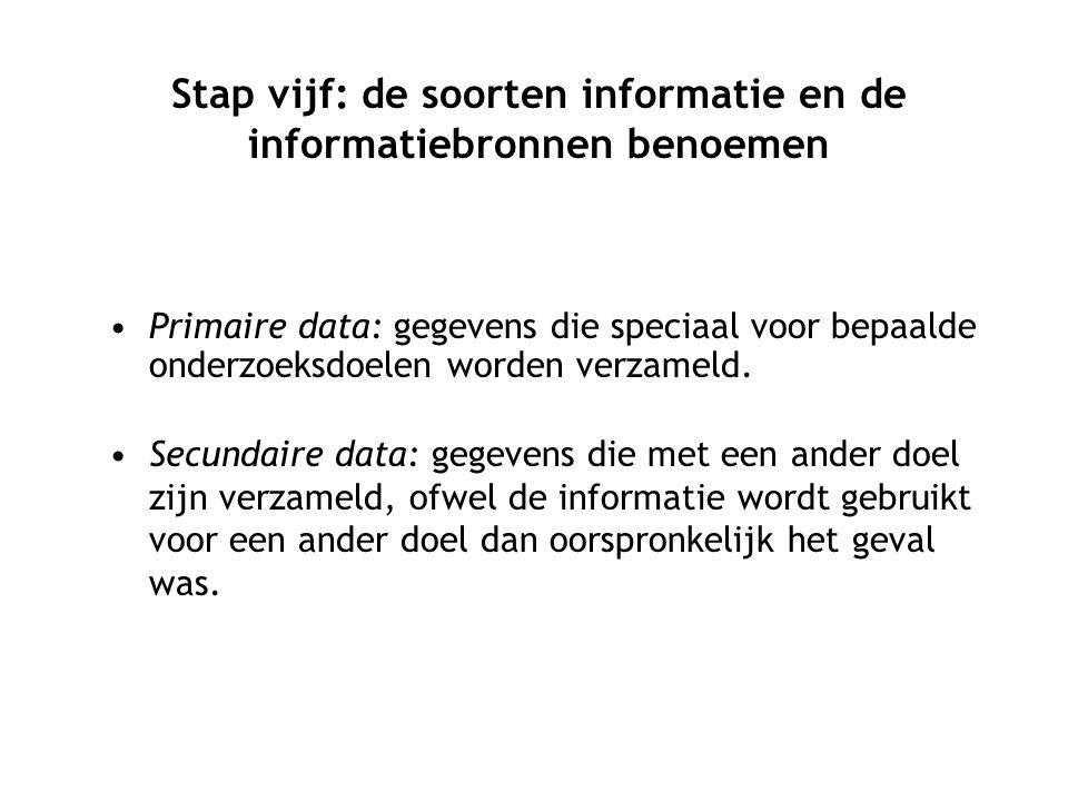 Stap vijf: de soorten informatie en de informatiebronnen benoemen